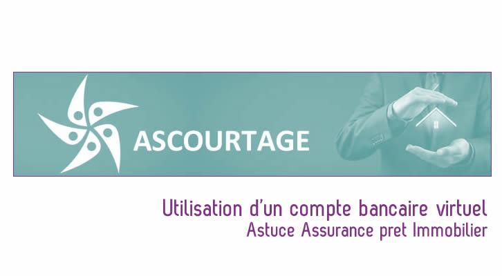 Compte bancaire virtuel comment optimiser son utilisation - Comment fermer son compte bancaire ...